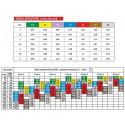 6-струменева розливна насадка для RSM /RSM ESI ALBUZ/ АЛЬБУЗ