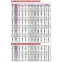 Вихрова розпилювальна насадка з повним і порожнім конусом AD/AC ALBUZ/ АЛЬБУЗ