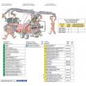 Komputer Bravo 300S RCU - wersja wielorzędowa ARAG