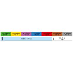 2Rozpylacz eżektorowy dwustrumieniowy asymetryczny TurboDrop HiSpeed AGROTOP 110 02