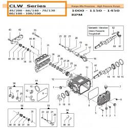 Bearing Ø40x80x23 CLW...