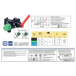 Main manual control valve...